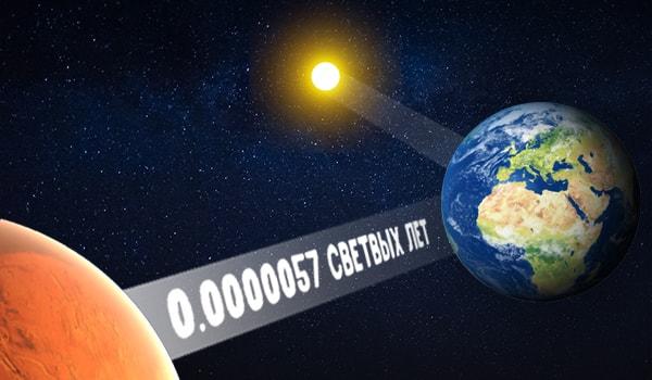 сколько световых лет от земли до марса