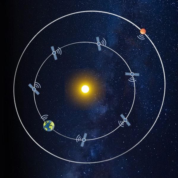 земля марс связь