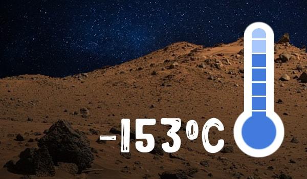 температура на марсе ночью