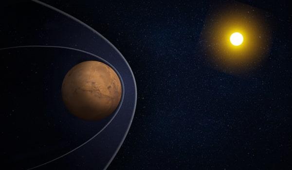 Сила гравитации на марсе