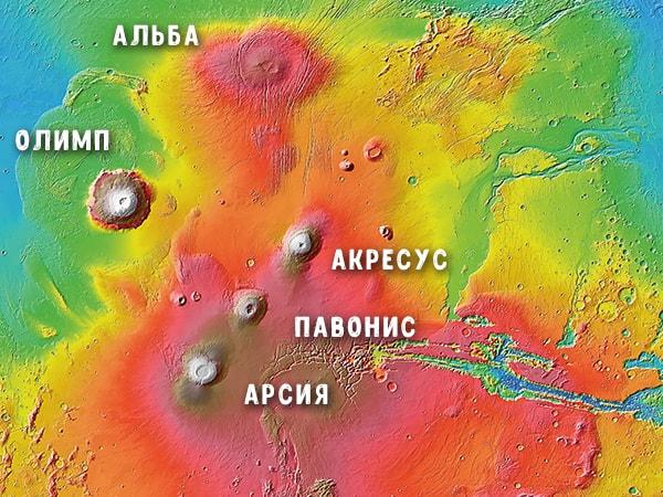 самые большие вулканы на марсе