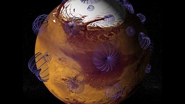 марс магнитное поле