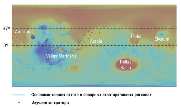 изучаемые кратеры