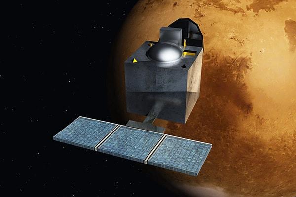 мангальян космический спутник