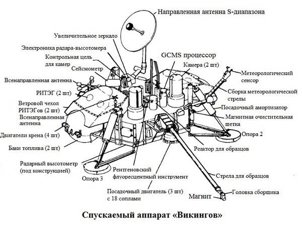 спускаемый модуль